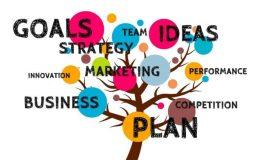 Mẫu kế hoạch tiếp thị cơ bản – Marketing Plan Template